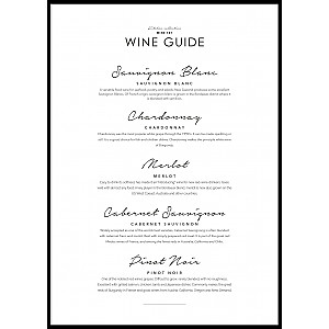 Poster Wine Guide