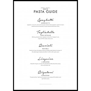 Poster Pasta Guide